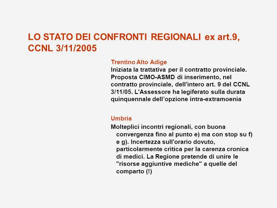 LO STATO DEI CONFRONTI REGIONALI ex art.9, CCNL 3/11/2005