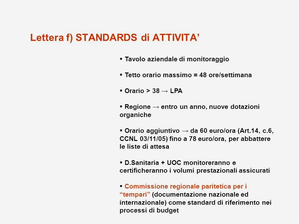 Lettera f) STANDARDS di ATTIVITA'