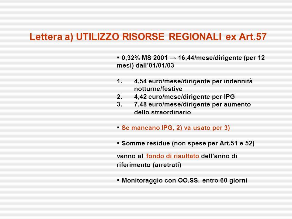 Lettera a) UTILIZZO RISORSE REGIONALI ex Art.57