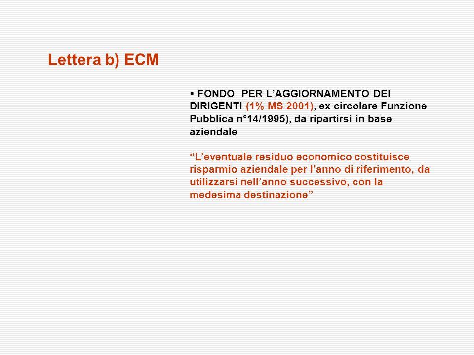 Lettera b) ECM FONDO PER L'AGGIORNAMENTO DEI DIRIGENTI (1% MS 2001), ex circolare Funzione Pubblica n°14/1995), da ripartirsi in base aziendale.