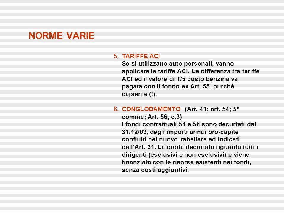 NORME VARIE 5. TARIFFE ACI