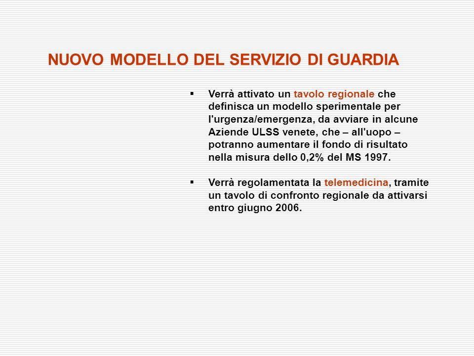 NUOVO MODELLO DEL SERVIZIO DI GUARDIA