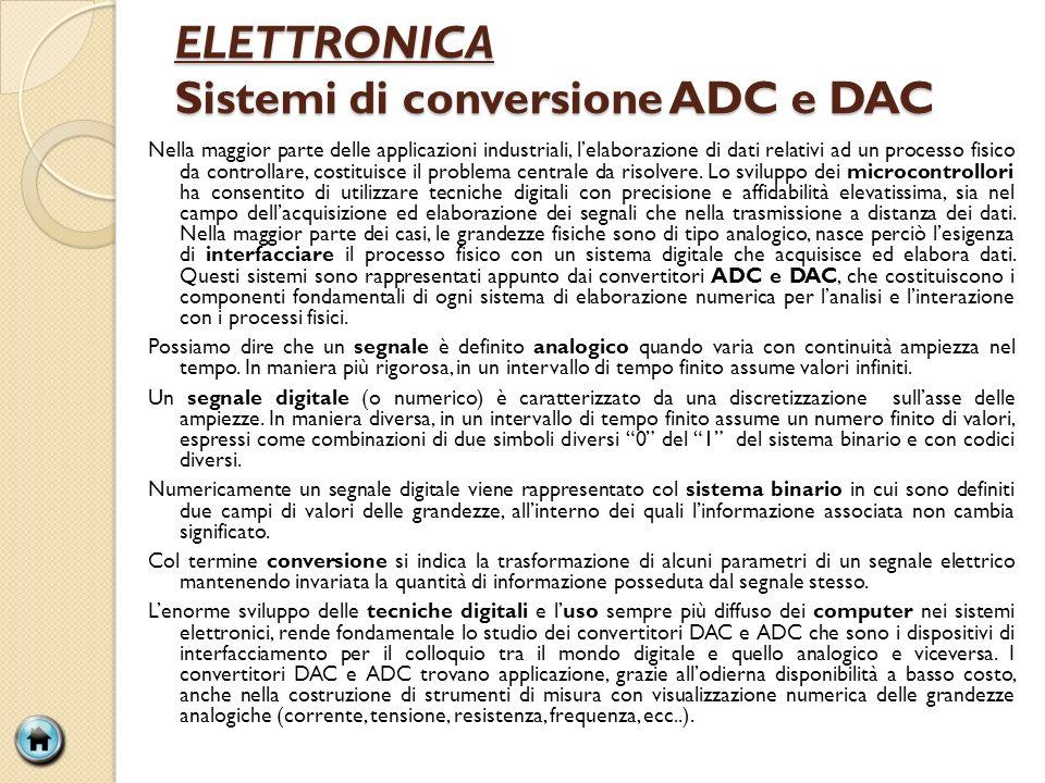 ELETTRONICA Sistemi di conversione ADC e DAC