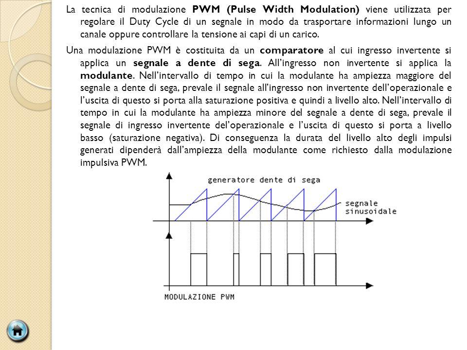 La tecnica di modulazione PWM (Pulse Width Modulation) viene utilizzata per regolare il Duty Cycle di un segnale in modo da trasportare informazioni lungo un canale oppure controllare la tensione ai capi di un carico.