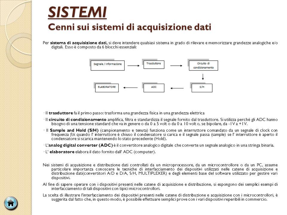 SISTEMI Cenni sui sistemi di acquisizione dati