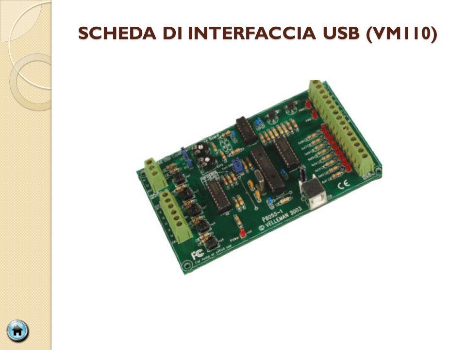 SCHEDA DI INTERFACCIA USB (VM110)