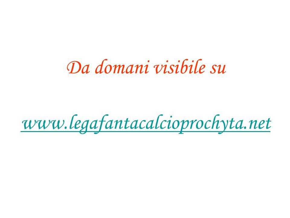 Da domani visibile su www.legafantacalcioprochyta.net