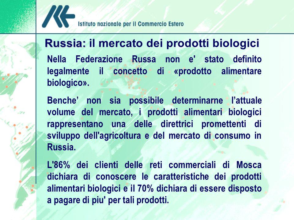 Russia: il mercato dei prodotti biologici
