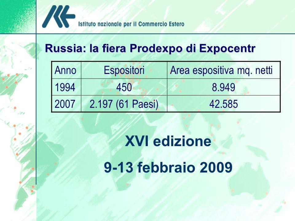 Russia: la fiera Prodexpo di Expocentr