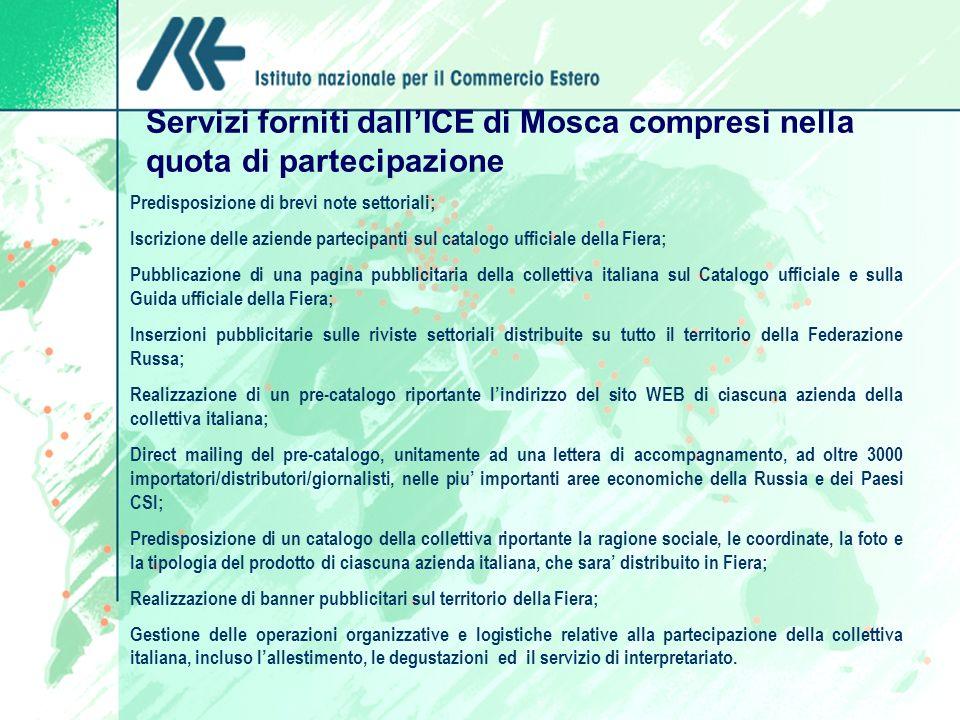 Servizi forniti dall'ICE di Mosca compresi nella quota di partecipazione