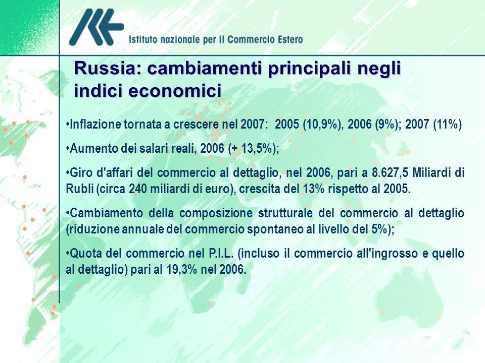 Russia: cambiamenti principali negli indici economici