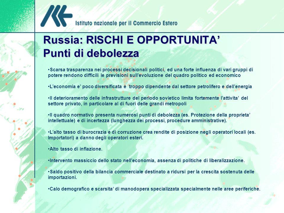 Russia: RISCHI E OPPORTUNITA' Punti di debolezza