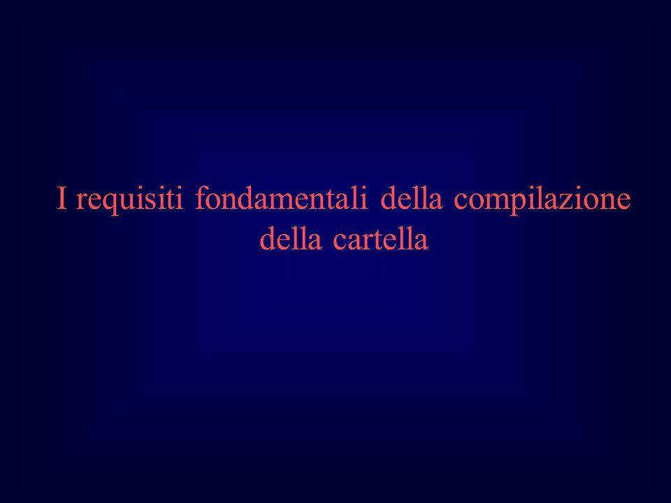 I requisiti fondamentali della compilazione della cartella