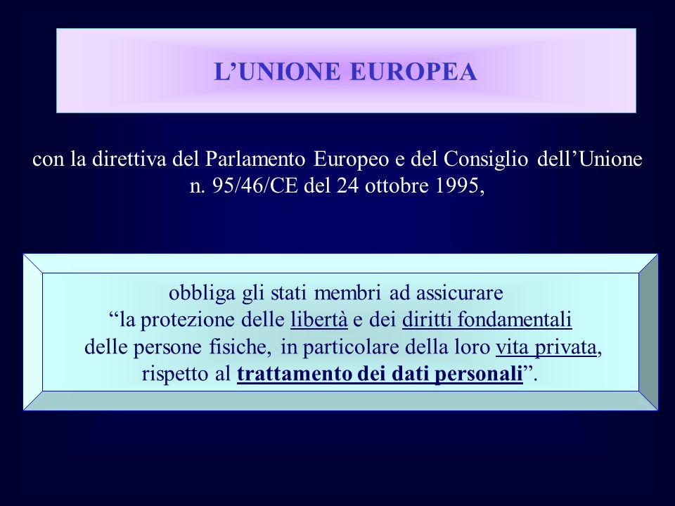 L'UNIONE EUROPEA con la direttiva del Parlamento Europeo e del Consiglio dell'Unione n. 95/46/CE del 24 ottobre 1995,