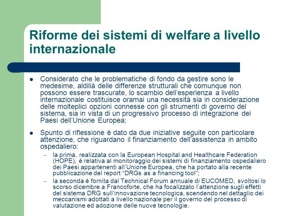 Riforme dei sistemi di welfare a livello internazionale