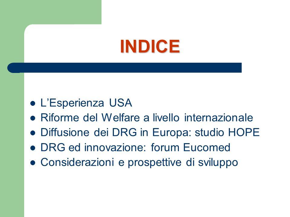 INDICE L'Esperienza USA Riforme del Welfare a livello internazionale