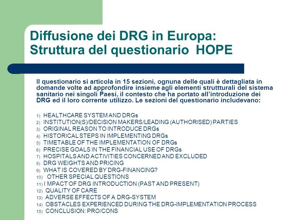 Diffusione dei DRG in Europa: Struttura del questionario HOPE