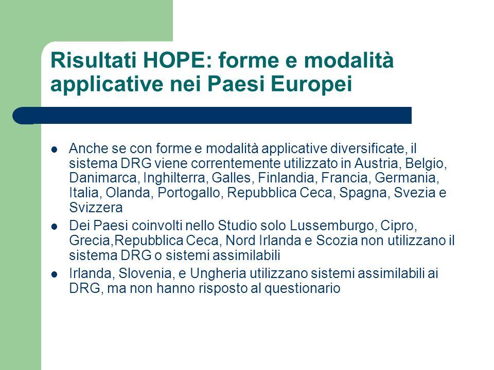 Risultati HOPE: forme e modalità applicative nei Paesi Europei