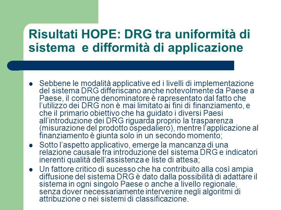 Risultati HOPE: DRG tra uniformità di sistema e difformità di applicazione