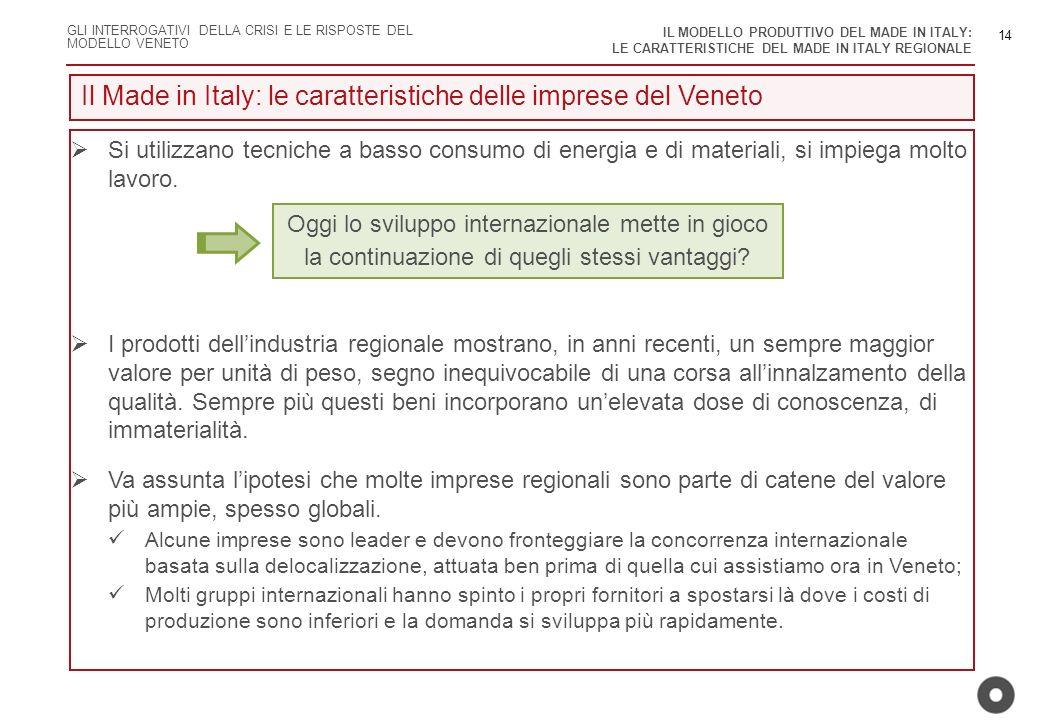 Il Made in Italy: le caratteristiche delle imprese del Veneto