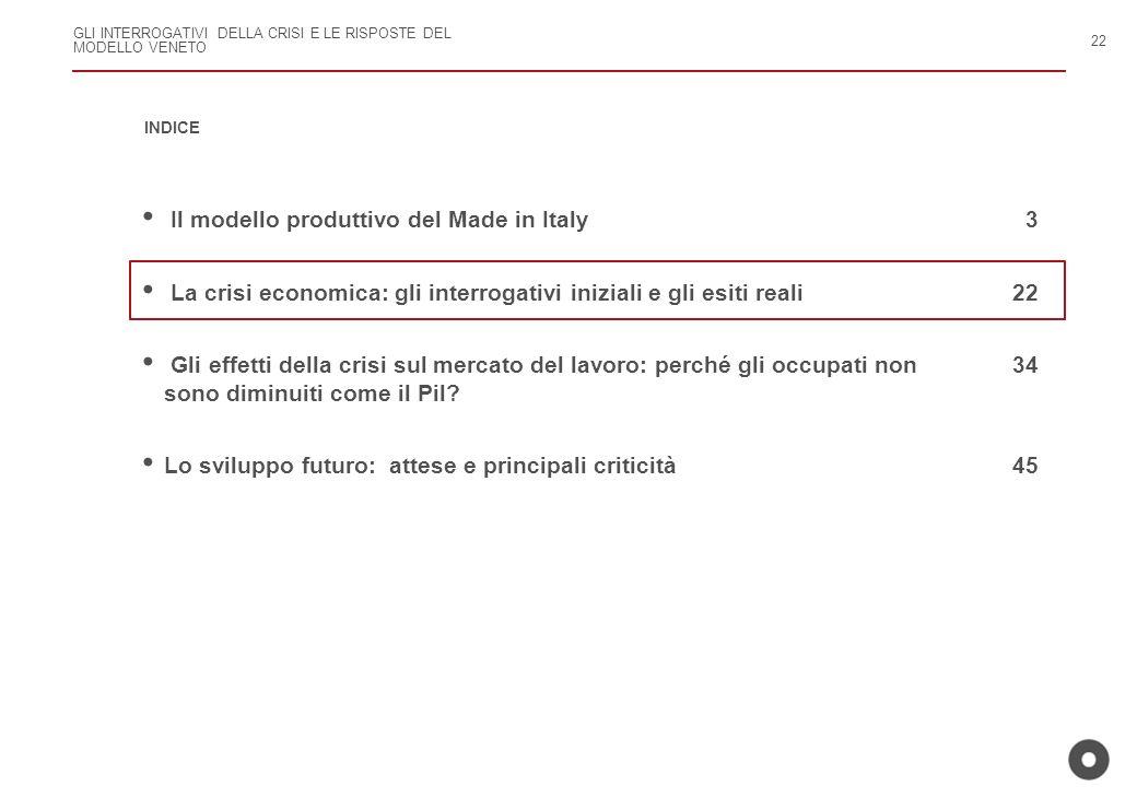 Il modello produttivo del Made in Italy