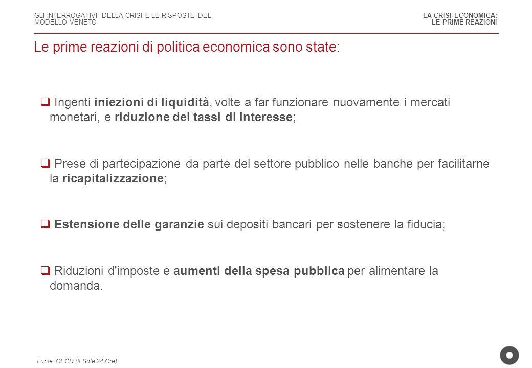 Le prime reazioni di politica economica sono state: