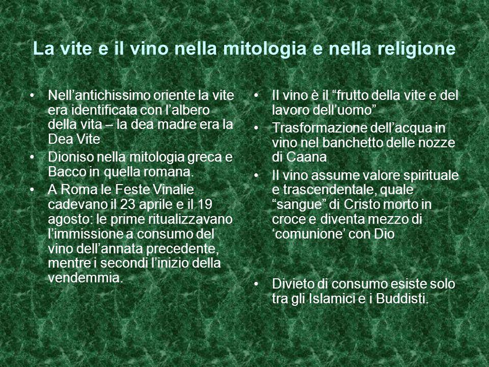 La vite e il vino nella mitologia e nella religione