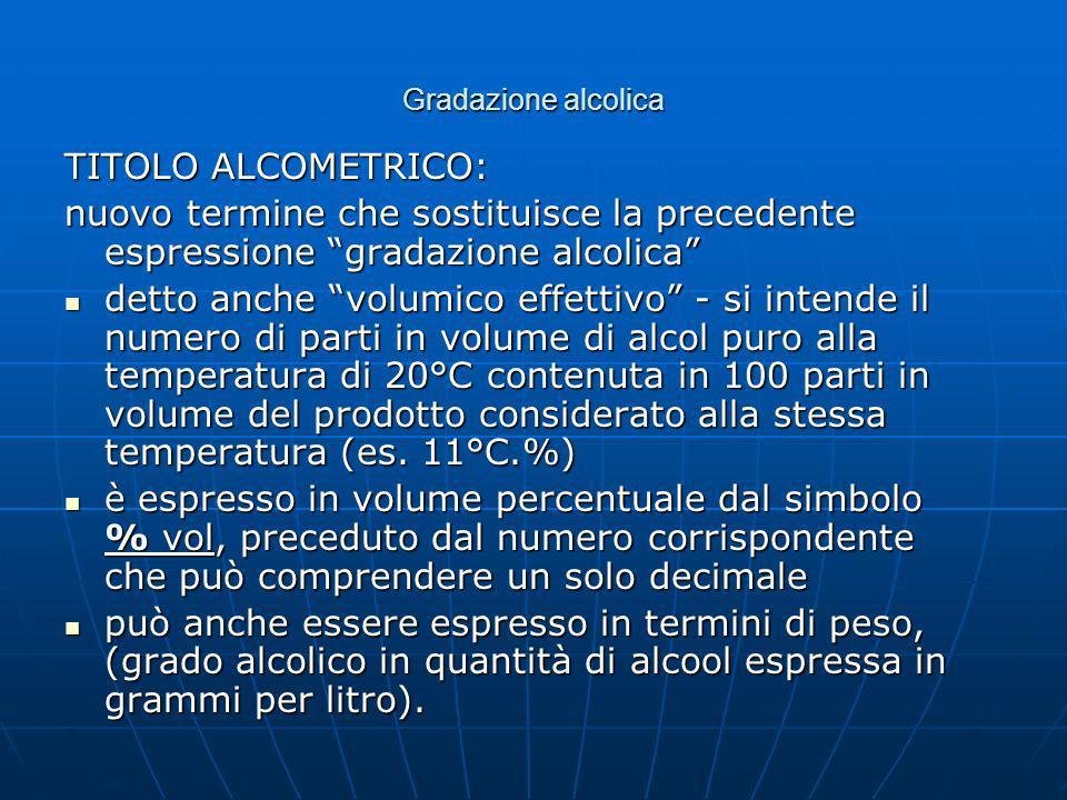 Gradazione alcolica TITOLO ALCOMETRICO: nuovo termine che sostituisce la precedente espressione gradazione alcolica