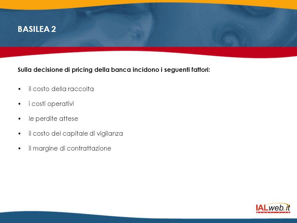 Sulla decisione di pricing della banca incidono i seguenti fattori: