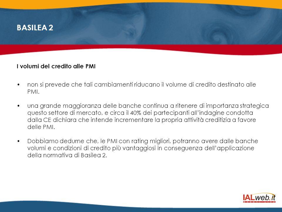 I volumi del credito alle PMI