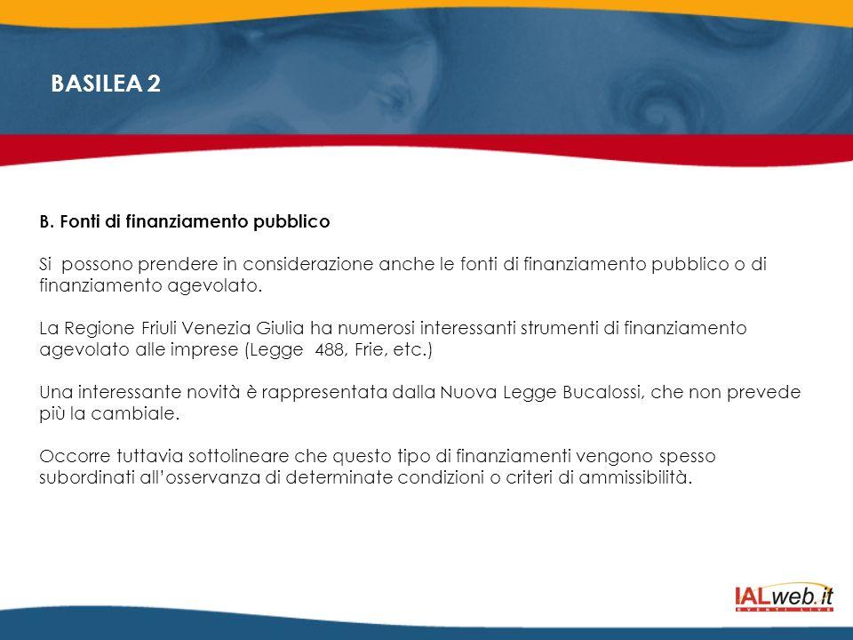 B. Fonti di finanziamento pubblico