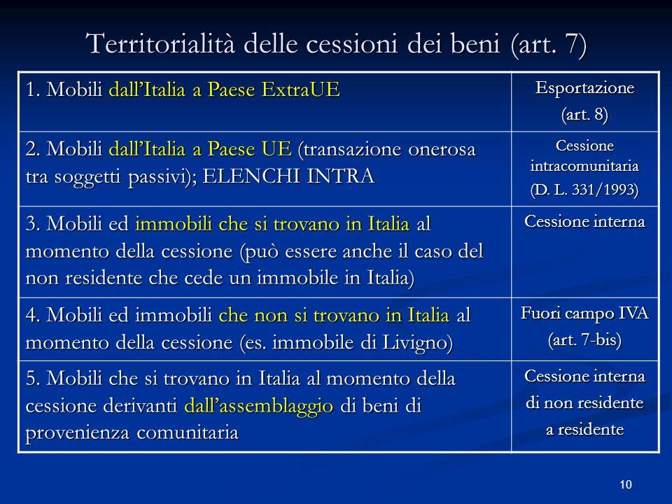 Territorialità delle cessioni dei beni (art. 7)