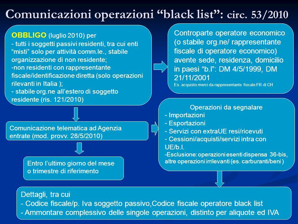 Comunicazioni operazioni black list : circ. 53/2010