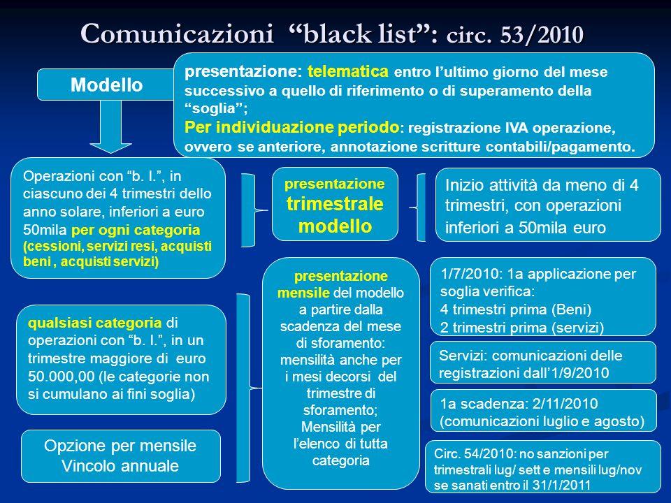 Comunicazioni black list : circ. 53/2010