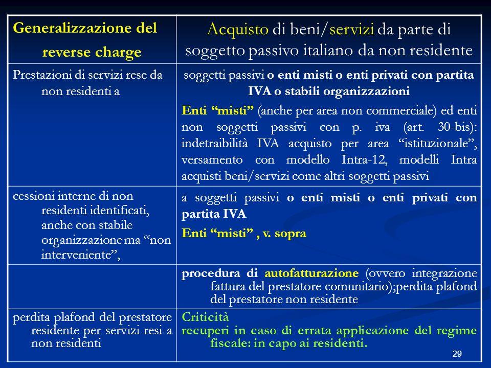 Generalizzazione del reverse charge. Acquisto di beni/servizi da parte di soggetto passivo italiano da non residente.