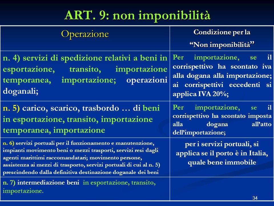 ART. 9: non imponibilità Operazione