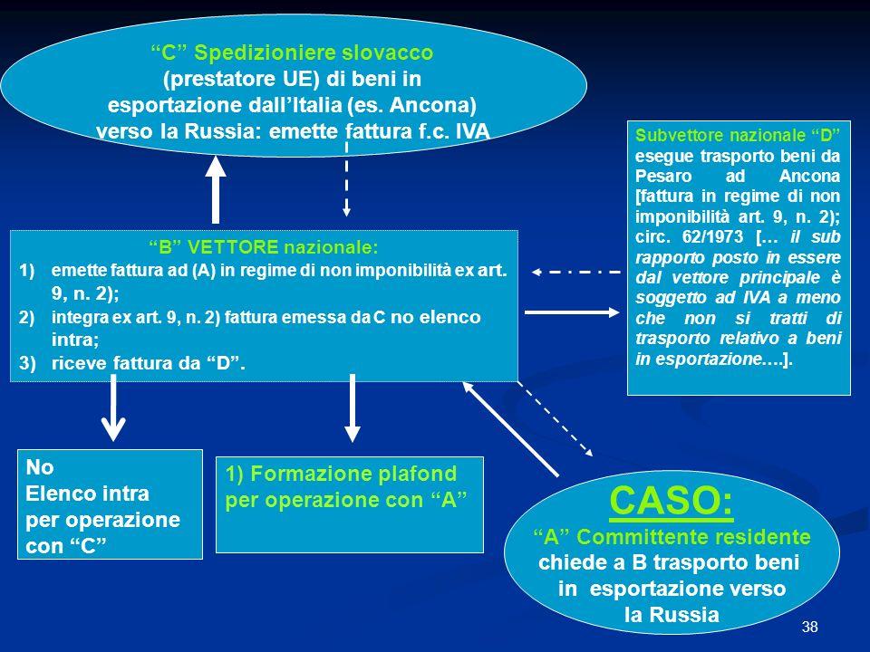 C Spedizioniere slovacco (prestatore UE) di beni in esportazione dall'Italia (es. Ancona) verso la Russia: emette fattura f.c. IVA