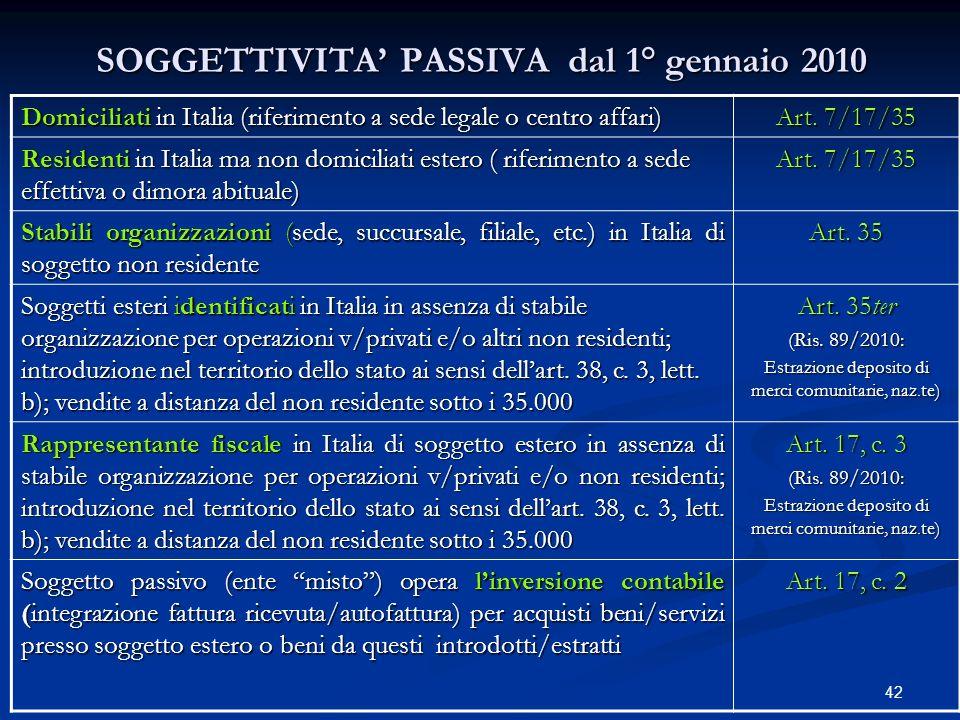 SOGGETTIVITA' PASSIVA dal 1° gennaio 2010