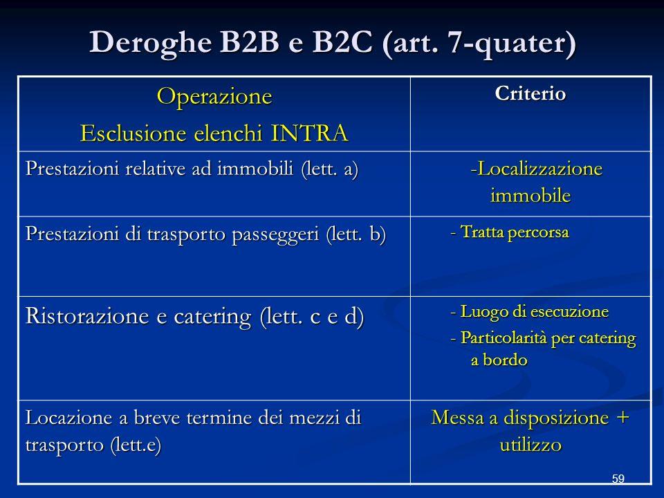 Deroghe B2B e B2C (art. 7-quater)