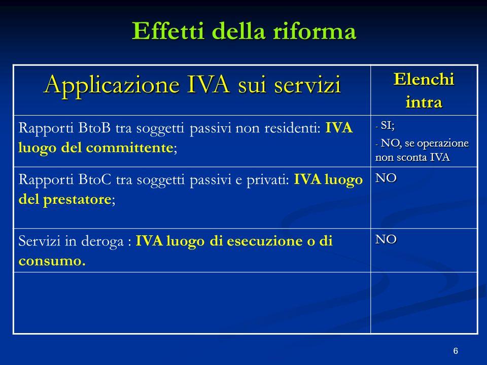 Applicazione IVA sui servizi