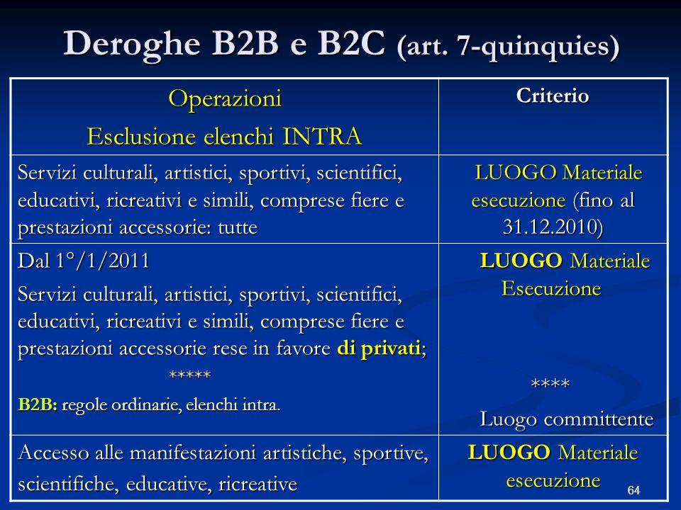 Deroghe B2B e B2C (art. 7-quinquies)