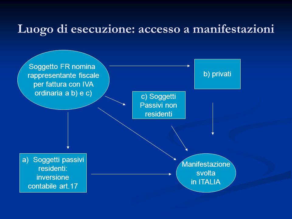 Luogo di esecuzione: accesso a manifestazioni