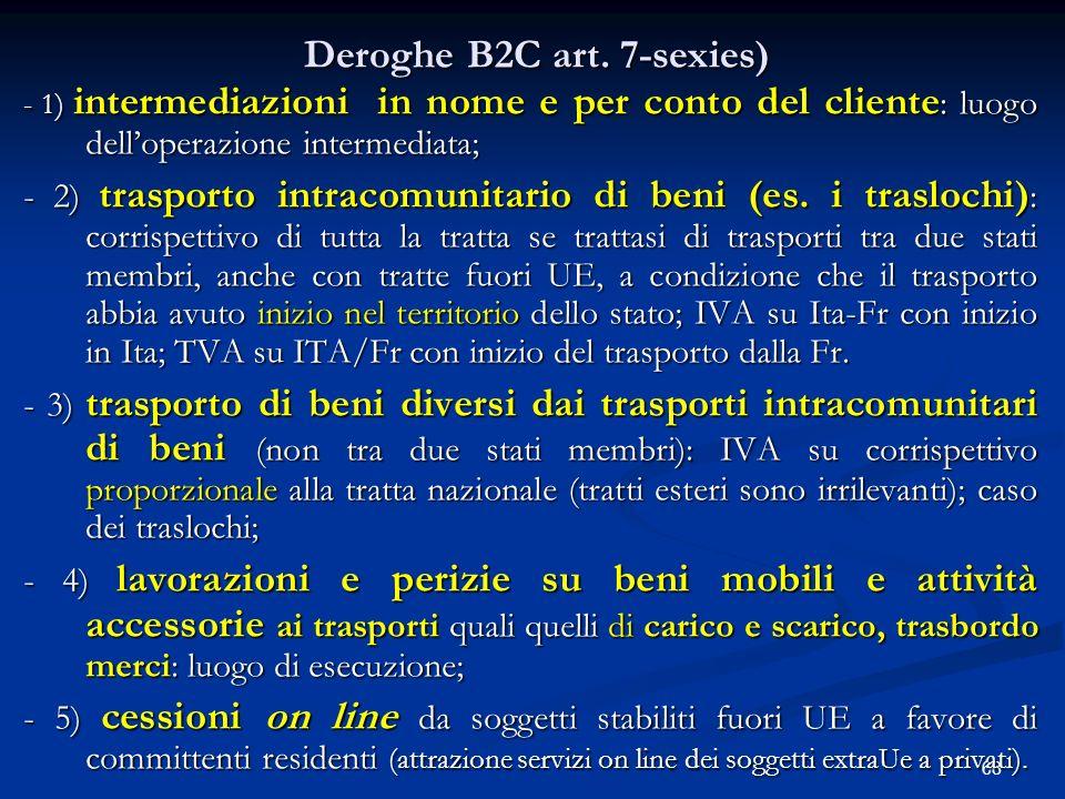 Deroghe B2C art. 7-sexies)