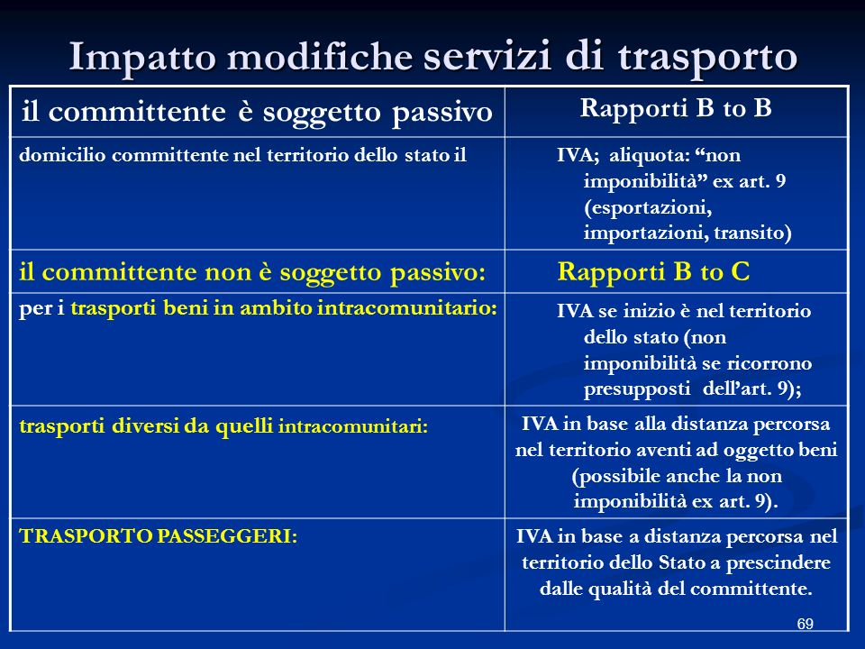 Impatto modifiche servizi di trasporto