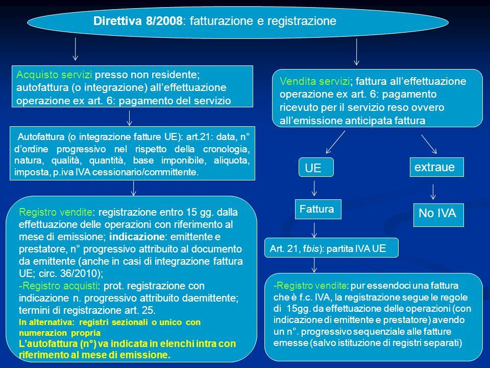 Direttiva 8/2008: fatturazione e registrazione