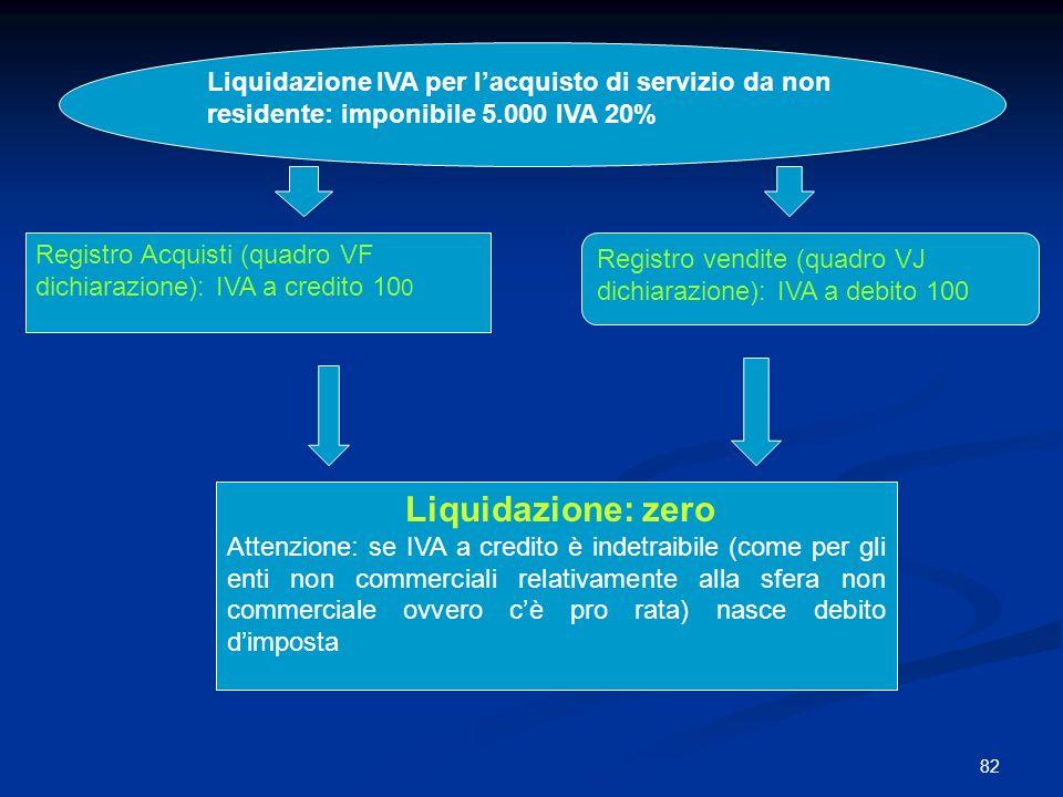 Liquidazione IVA per l'acquisto di servizio da non residente: imponibile 5.000 IVA 20%