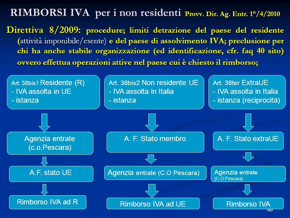 RIMBORSI IVA per i non residenti Provv. Dir. Ag. Entr. 1°/4/2010