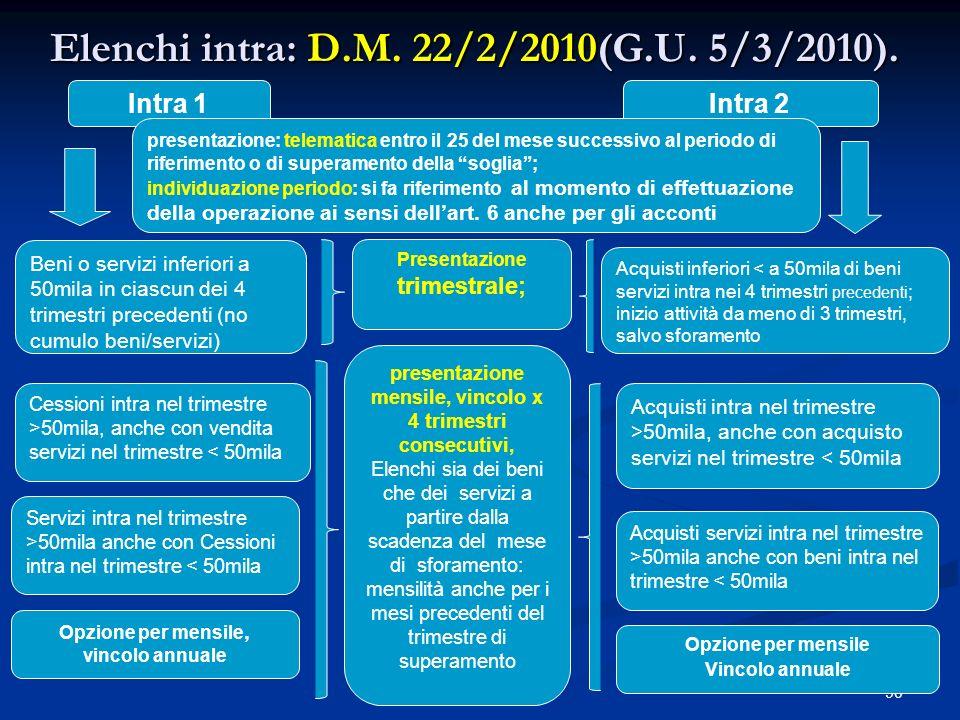 Elenchi intra: D.M. 22/2/2010(G.U. 5/3/2010).