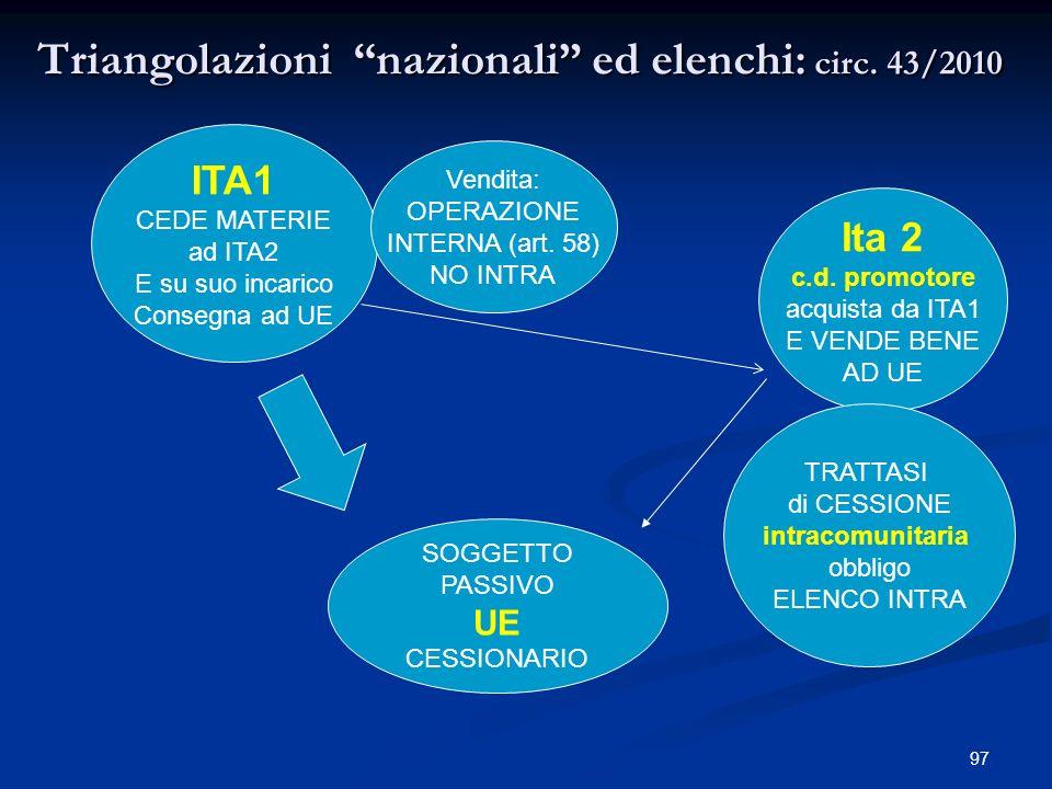 Triangolazioni nazionali ed elenchi: circ. 43/2010