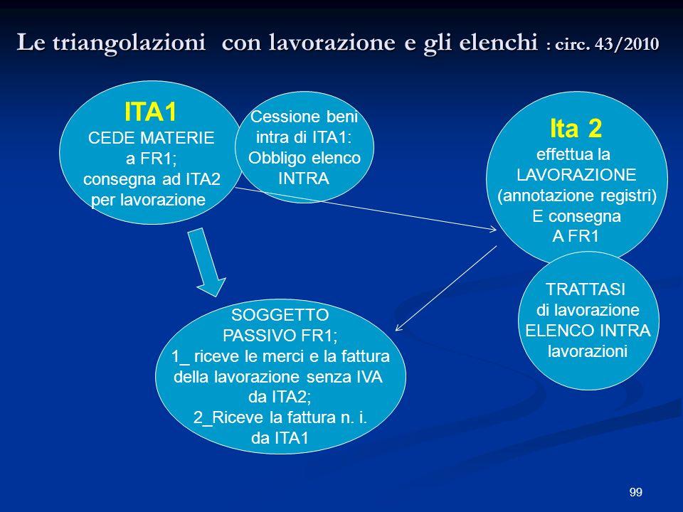 Le triangolazioni con lavorazione e gli elenchi : circ. 43/2010